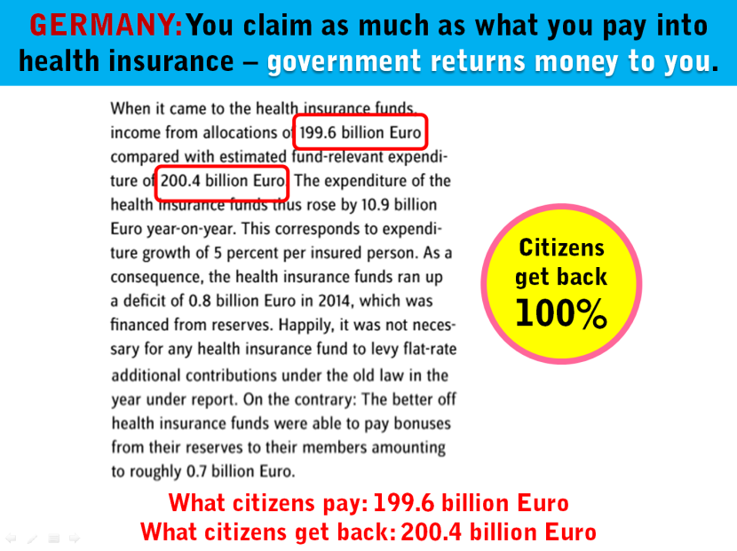 7 Germany Contribution Claim Health Insurance.png