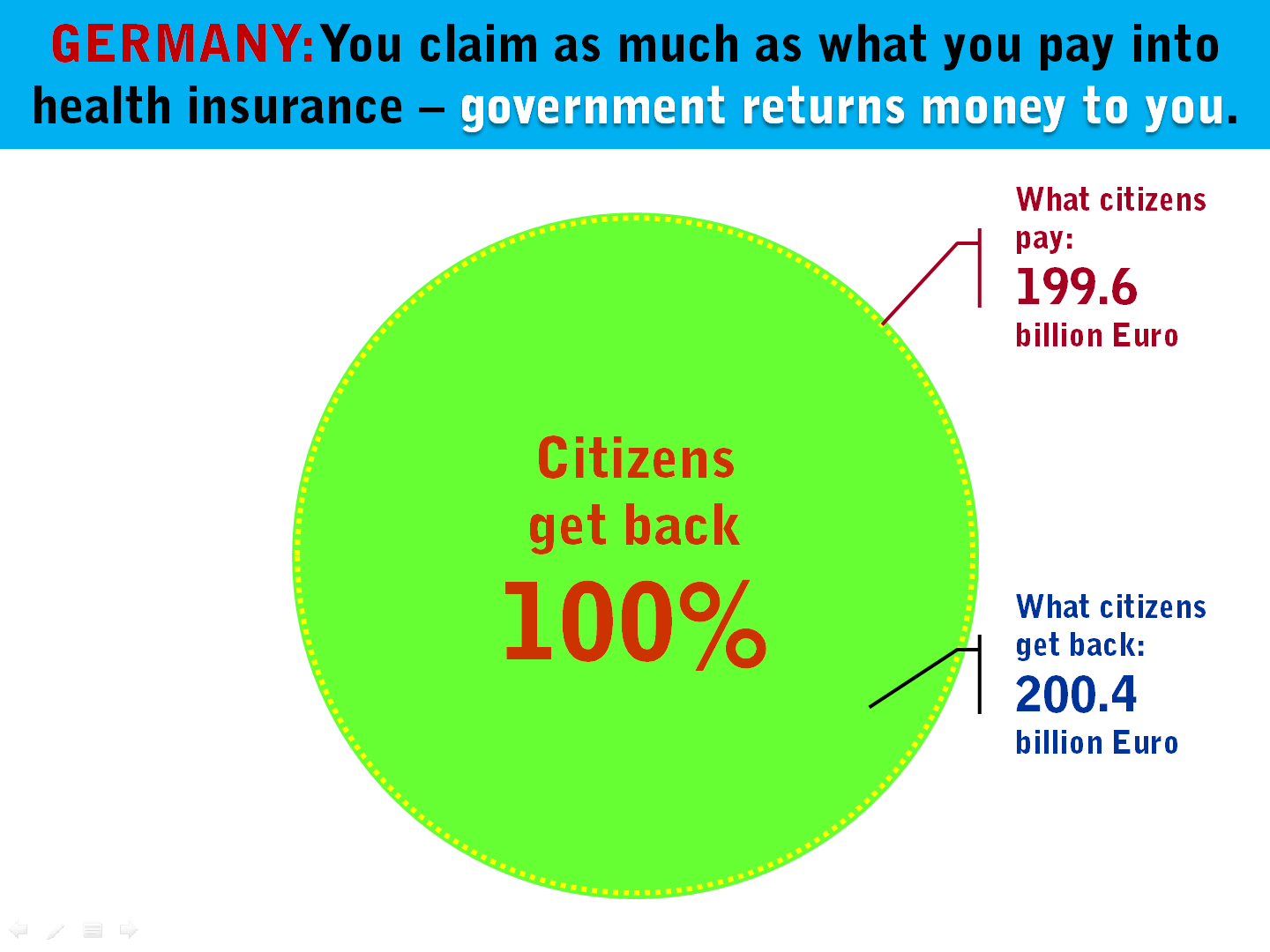 8 Germany Contribution Claim Health Insurance.png