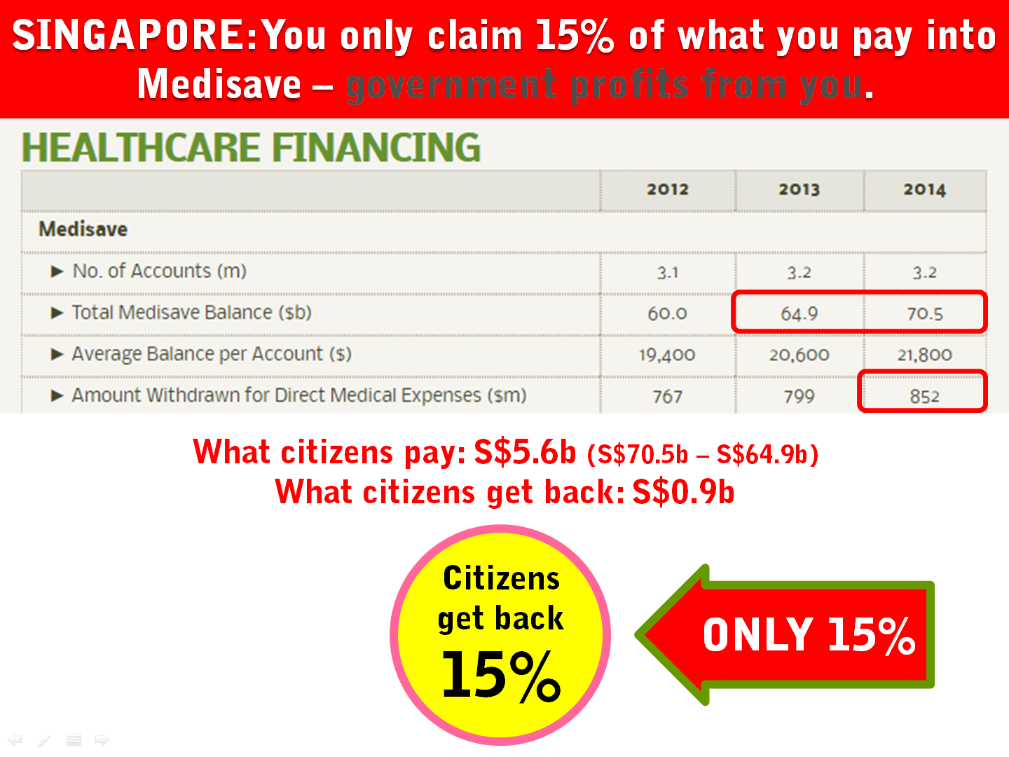 9 Singapore Contribution Claim Health Insurance.png