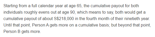 Channel NewsAsia same cumulative CPF payout at age 90.png