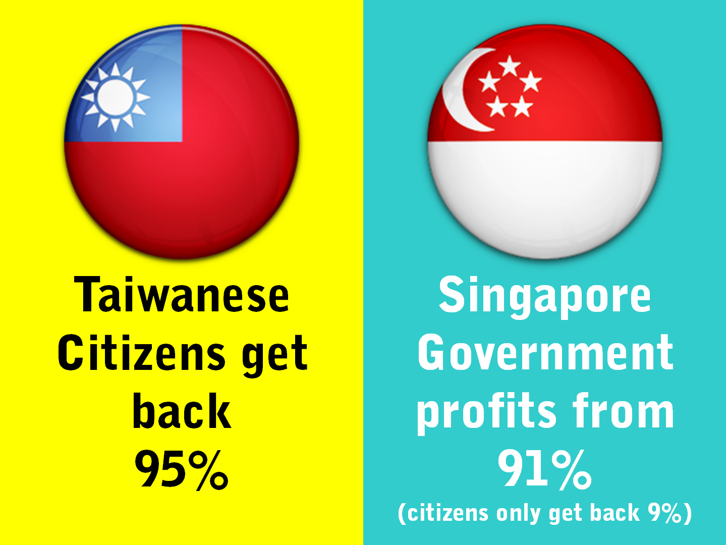 Taiwanese gets back 91 Singapore government profits 91.png