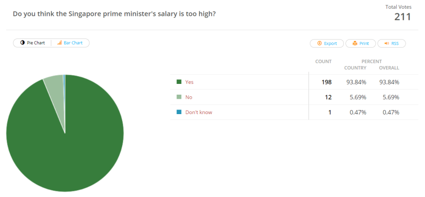 Is Singapore prime minister salary too high.png